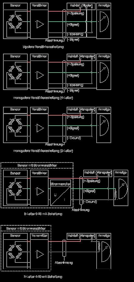 Sensorlexikon - Informationen zu Sensoren und Messtechnik